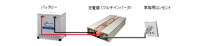 バッテリー(蓄電池)マルチインバーターでの充電イメージ図