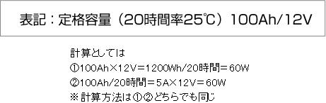 表記:定格容量(20時間率25℃)100Ah/12V