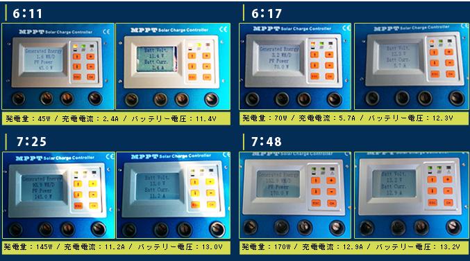 MPPT充電コントローラー画面1