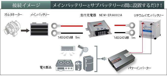 接続イメージ:メインバッテリーとサブバッテリーの間に設置するだけ!