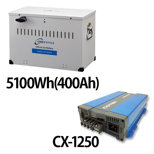 リチウムイオンバッテリー5100Wh(400Ah)+CX-1250
