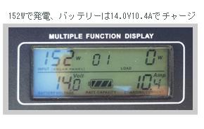152Wで発電、バッテリーは14.0V10.4Aでチャージ