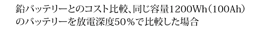 鉛バッテリーとのコスト比較、同じ容量1200Wh(100Ah)のバッテリーを放電深度50%で比較した場合