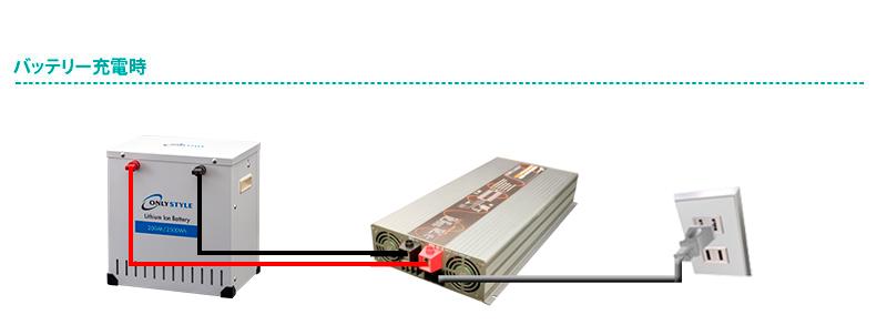 バッテリー充電時