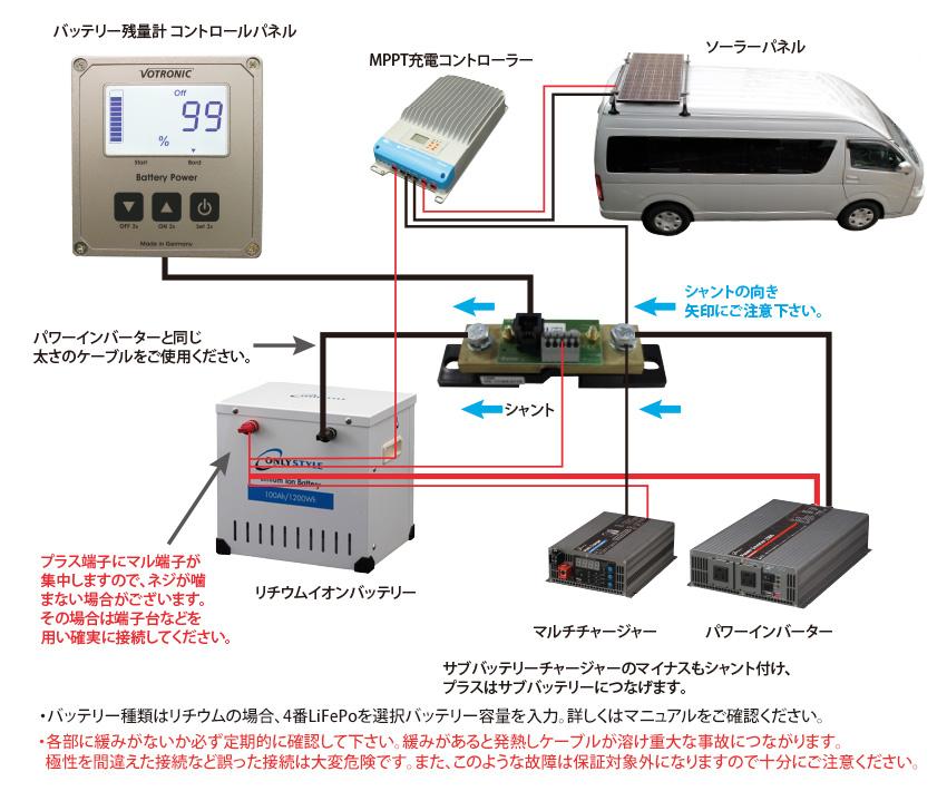 ボトロニック バッテリー残量計 接続例
